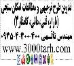 تکمیل فرم های سایت بهین یاب وزارت صنایع (جواز تاسیس, ...)